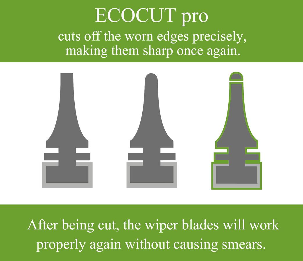 ecocut pro offer 2 check. Black Bedroom Furniture Sets. Home Design Ideas