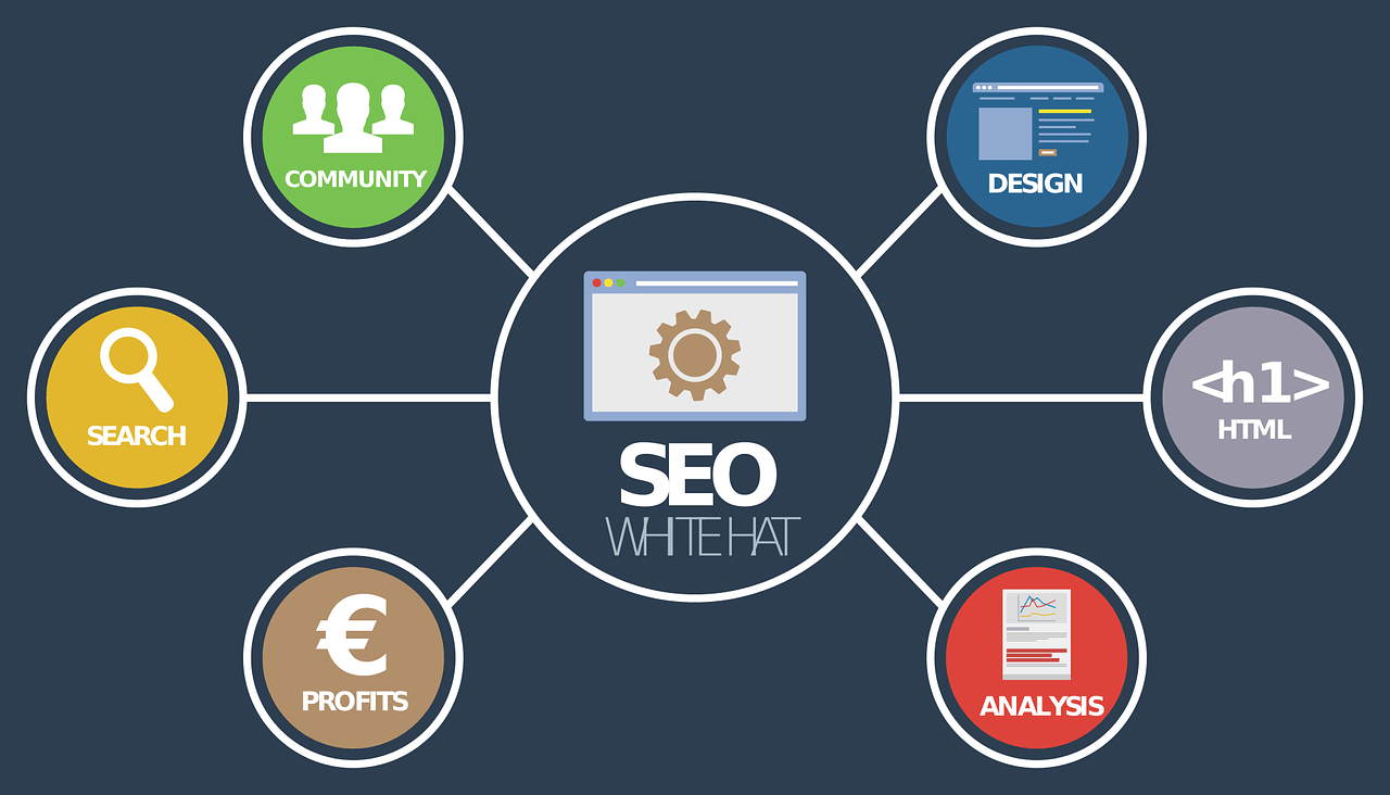 vector seo icons local search engine optimization